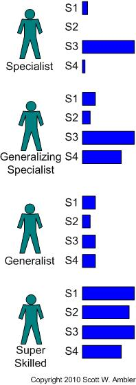 Generalizing Specialists: Improving Your IT Career Skills