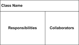 Class responsibility collaborator crc models an agile introduction figure 1 crc card layout ccuart Images