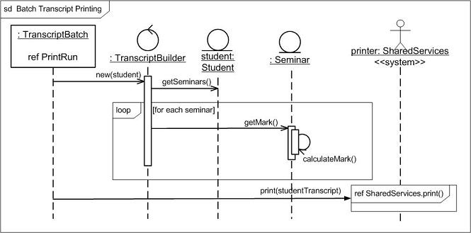 uml  frame style guidelinesa frame encompassing a sequence diagram