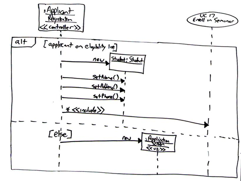 uml  sequence diagrams  an agile introductionfigure  is also interesting because it shows how to model conditional logic  in this case a frame   the label alt is used along   a guard
